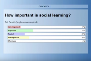 eLearning Trends Social Learning