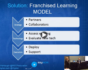 Franchised Learning: A Profitable New Business Model For Associations Recorded Session